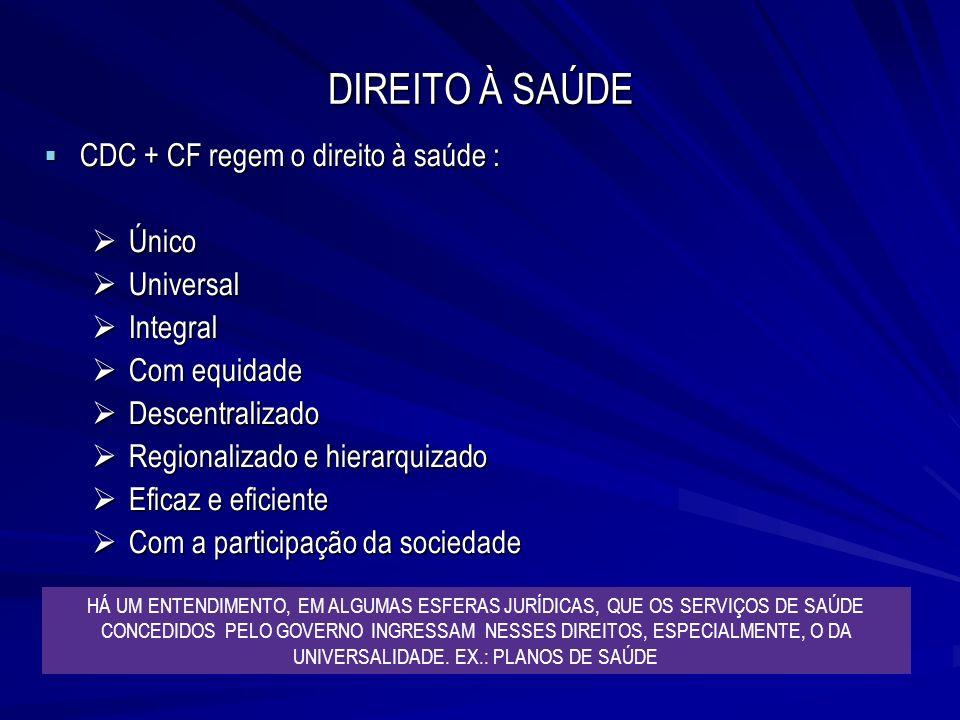 DIREITO À SAÚDE CDC + CF regem o direito à saúde : Único Universal
