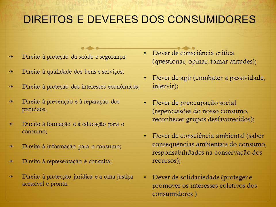 DIREITOS E DEVERES DOS CONSUMIDORES