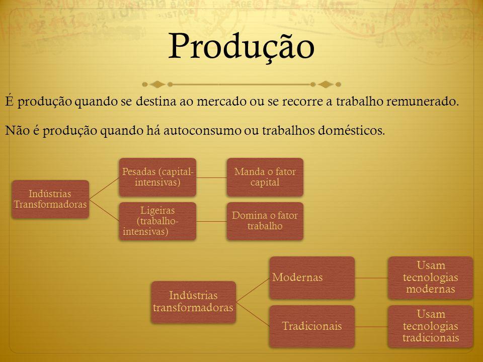 Produção É produção quando se destina ao mercado ou se recorre a trabalho remunerado. Não é produção quando há autoconsumo ou trabalhos domésticos.