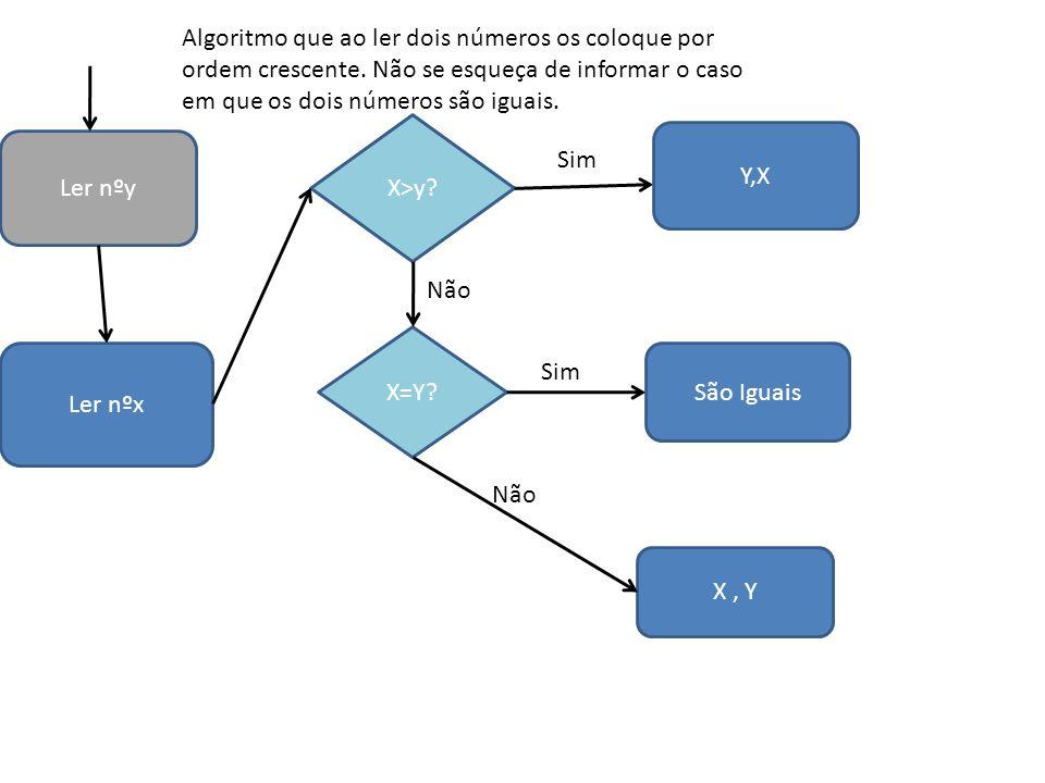 Algoritmo que ao ler dois números os coloque por ordem crescente
