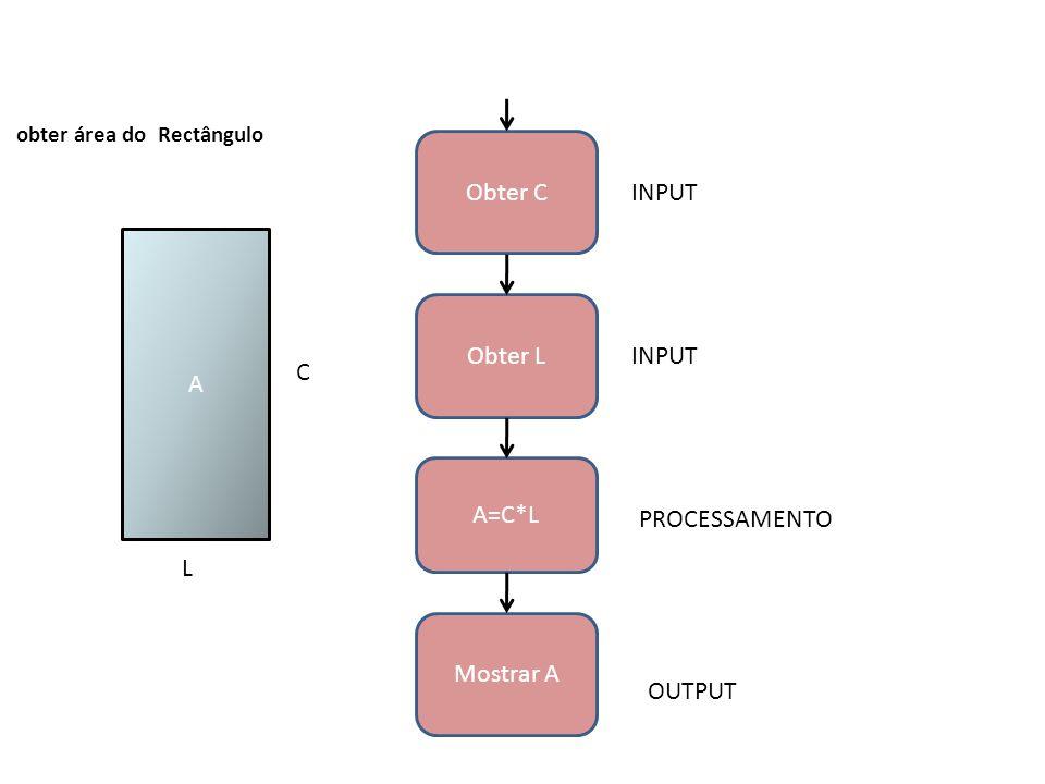 Obter C INPUT A Obter L INPUT C A=C*L PROCESSAMENTO L Mostrar A OUTPUT