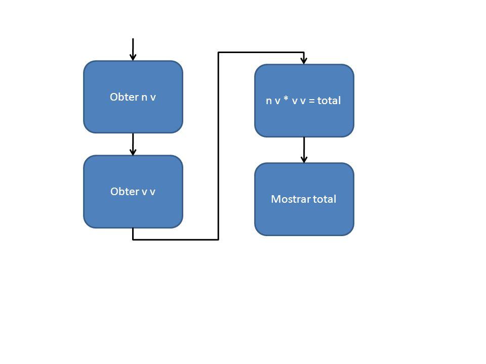 Obter n v n v * v v = total Obter v v Mostrar total