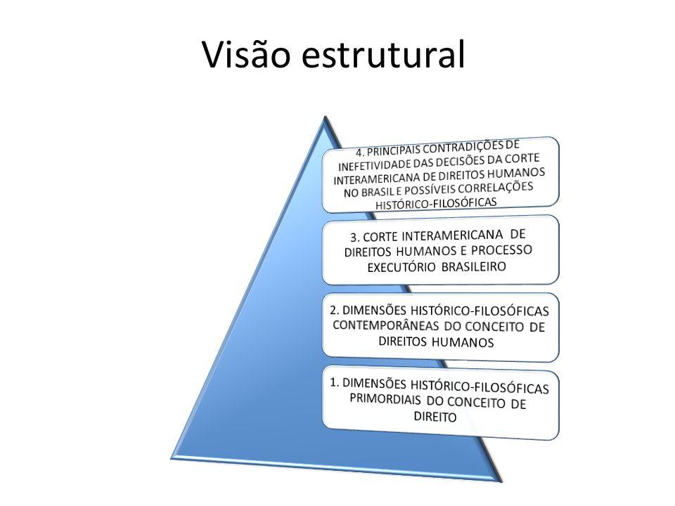 1. DIMENSÕES HISTÓRICO-FILOSÓFICAS PRIMORDIAIS DO CONCEITO DE DIREITO