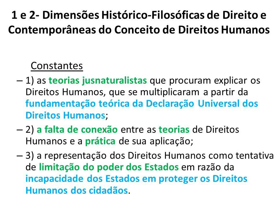 1 e 2- Dimensões Histórico-Filosóficas de Direito e Contemporâneas do Conceito de Direitos Humanos