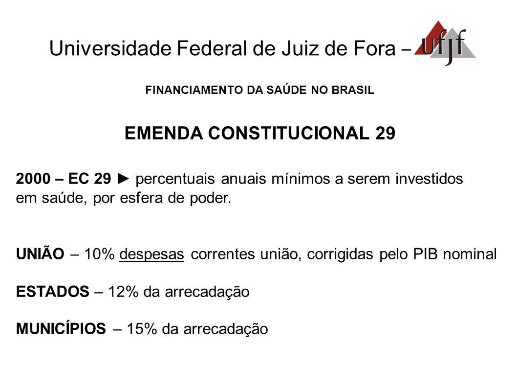 FINANCIAMENTO DA SAÚDE NO BRASIL EMENDA CONSTITUCIONAL 29