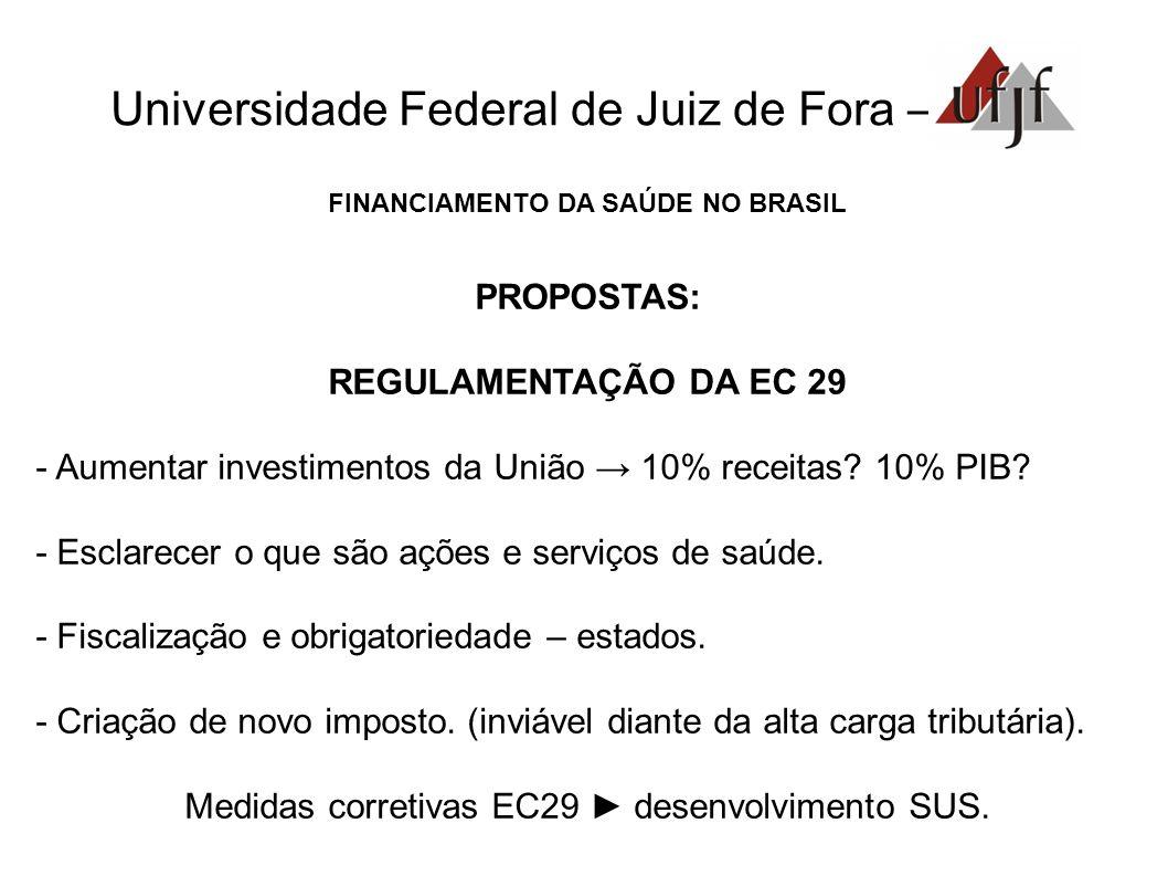 FINANCIAMENTO DA SAÚDE NO BRASIL