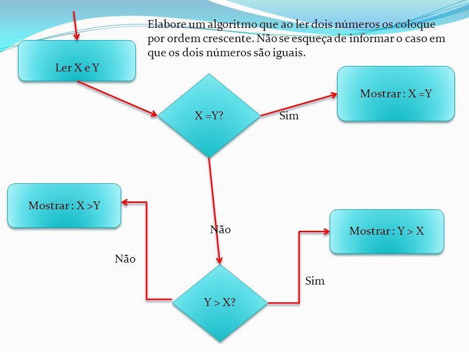 Elabore um algoritmo que ao ler dois números os coloque por ordem crescente. Não se esqueça de informar o caso em que os dois números são iguais.