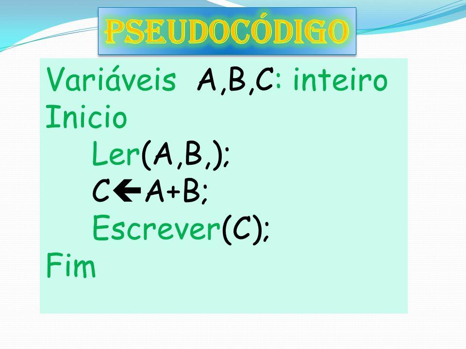 pseudocódigo Variáveis A,B,C: inteiro Inicio Ler(A,B,); CA+B;