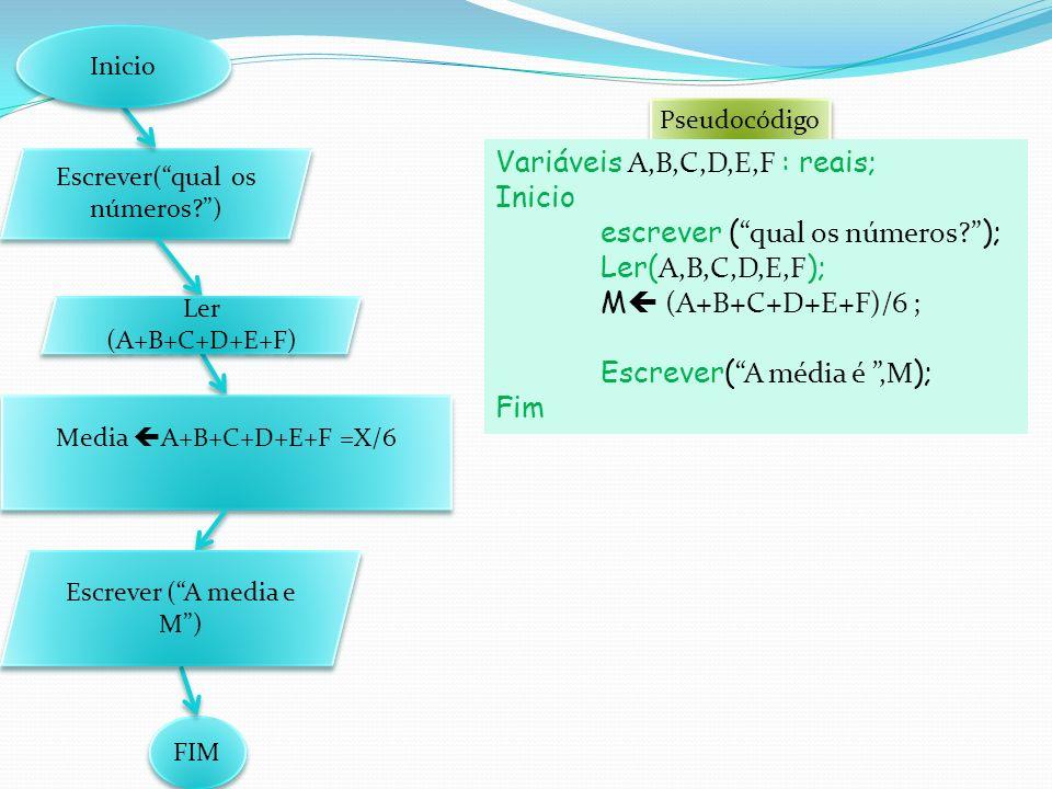 Variáveis A,B,C,D,E,F : reais; Inicio escrever ( qual os números );