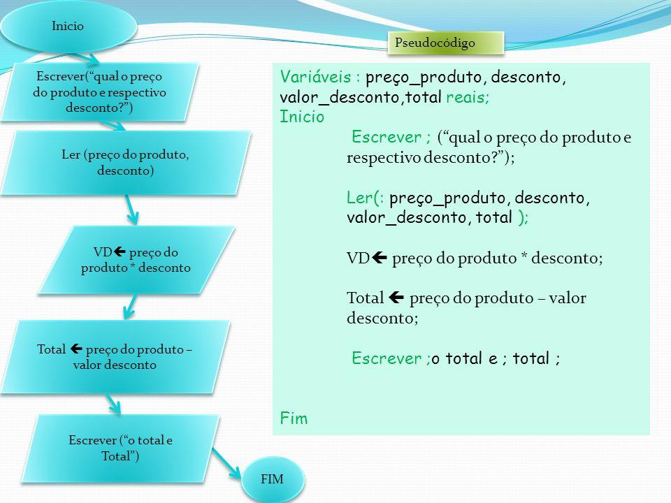 Variáveis : preço_produto, desconto, valor_desconto,total reais;