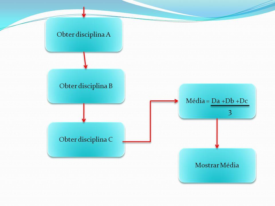 3 Obter disciplina A Obter disciplina B Média = Da +Db +Dc