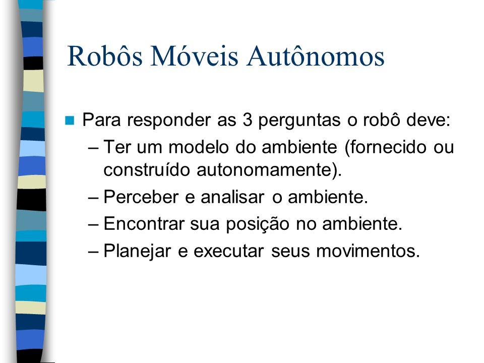 Robôs Móveis Autônomos