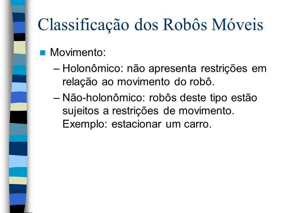 Classificação dos Robôs Móveis