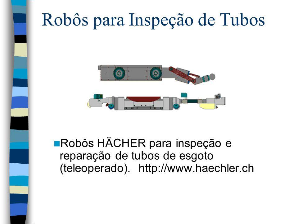 Robôs para Inspeção de Tubos