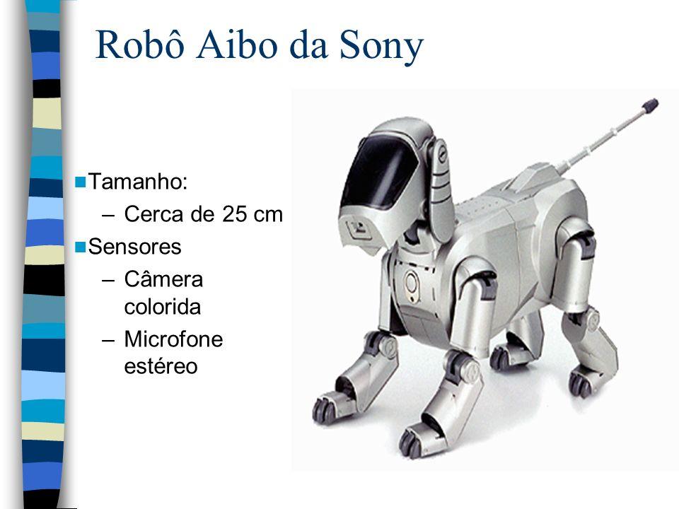 Robô Aibo da Sony Tamanho: Cerca de 25 cm Sensores Câmera colorida