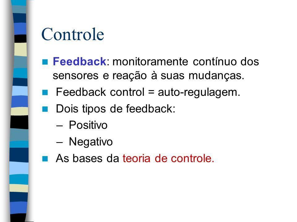 Controle Feedback: monitoramente contínuo dos sensores e reação à suas mudanças. Feedback control = auto-regulagem.