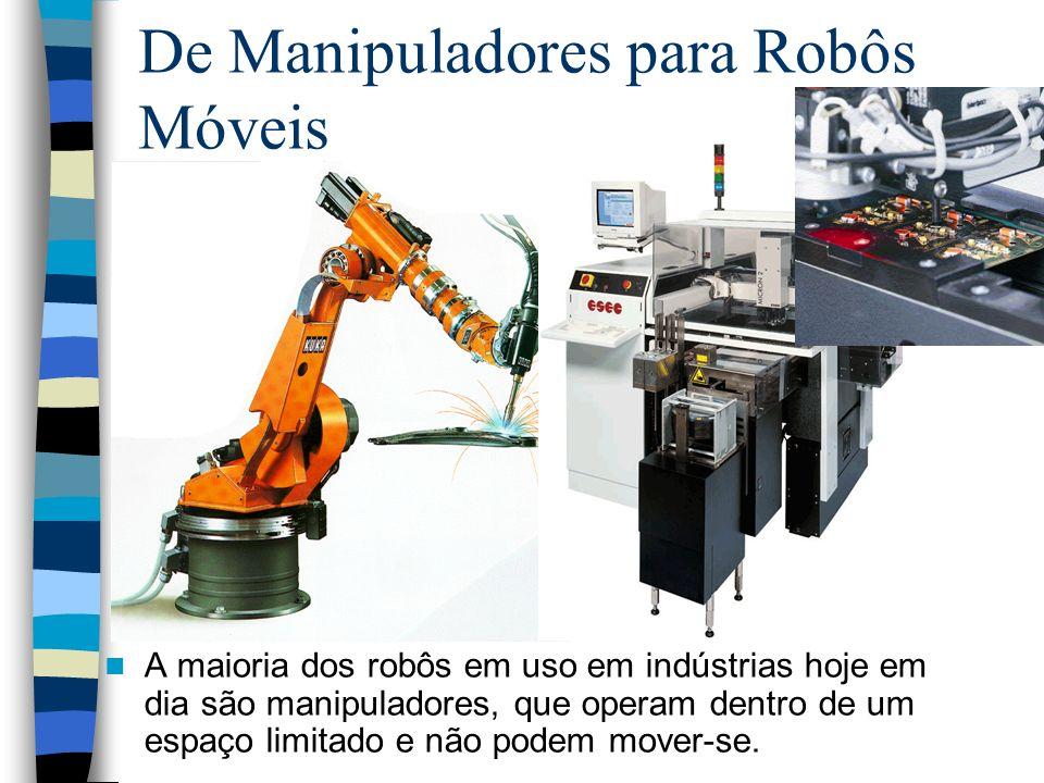 De Manipuladores para Robôs Móveis