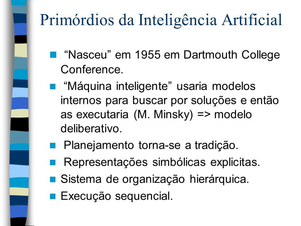 Primórdios da Inteligência Artificial