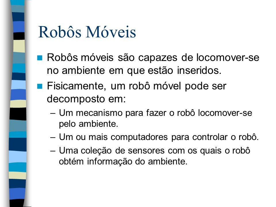 Robôs Móveis Robôs móveis são capazes de locomover-se no ambiente em que estão inseridos. Fisicamente, um robô móvel pode ser decomposto em:
