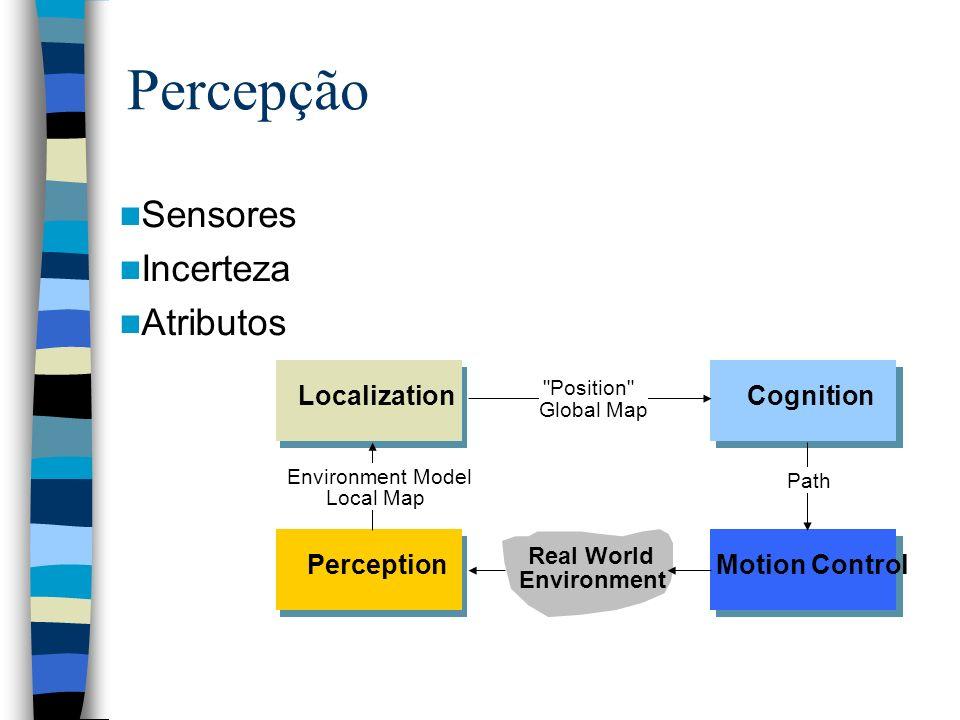 Percepção Sensores Incerteza Atributos Perception Motion Control