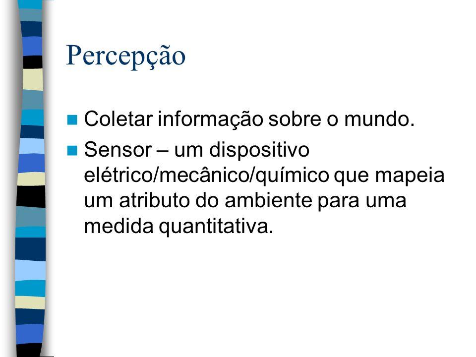 Percepção Coletar informação sobre o mundo.