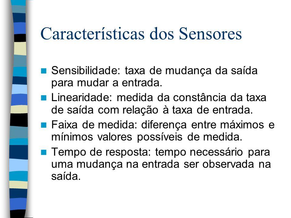 Características dos Sensores