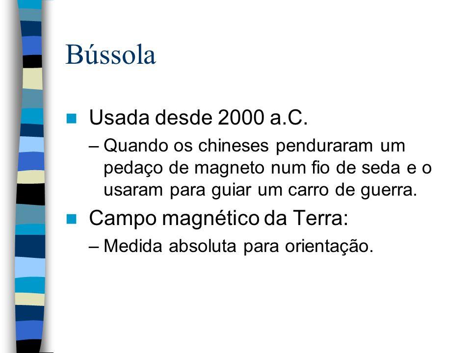 Bússola Usada desde 2000 a.C. Campo magnético da Terra: