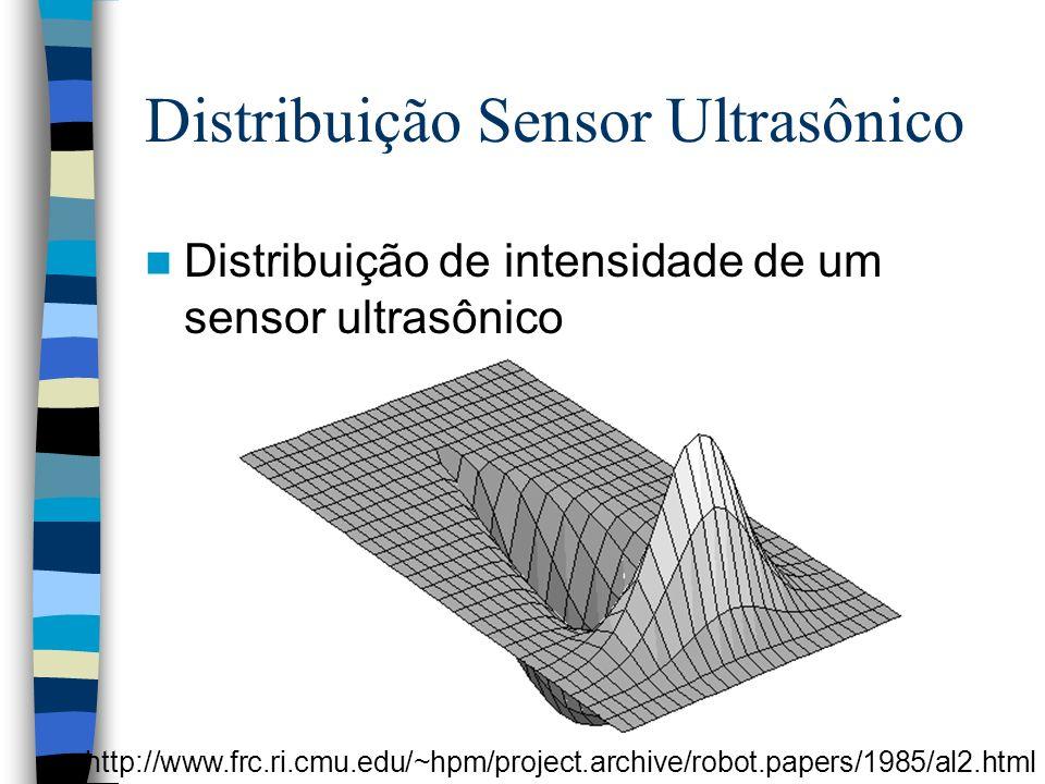 Distribuição Sensor Ultrasônico