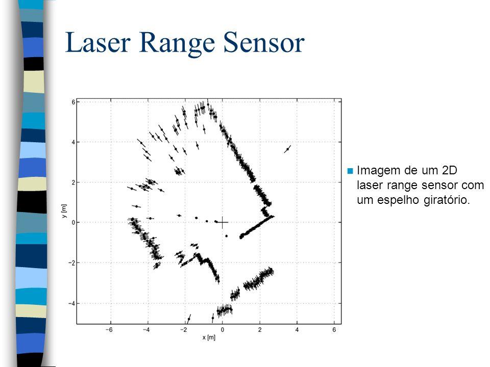 Laser Range Sensor Imagem de um 2D laser range sensor com um espelho giratório.