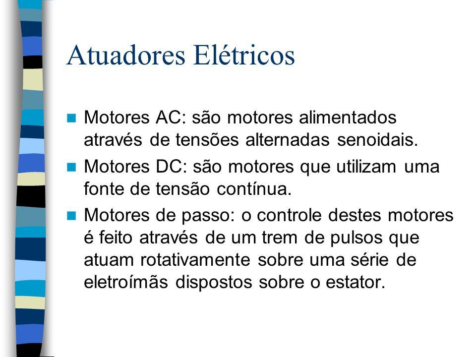 Atuadores Elétricos Motores AC: são motores alimentados através de tensões alternadas senoidais.