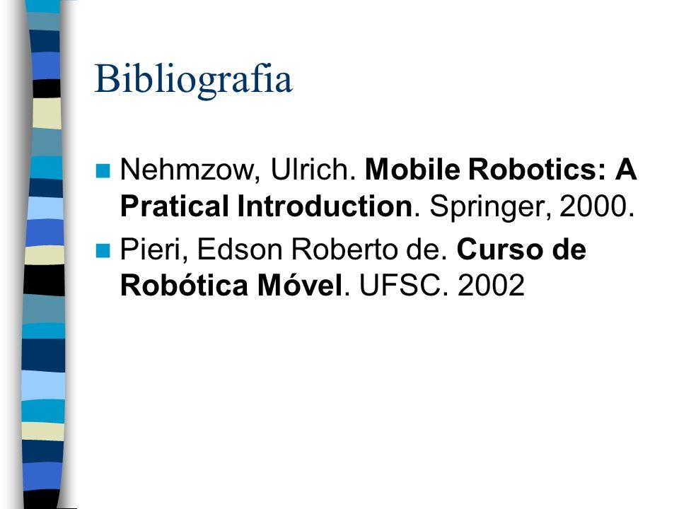 Bibliografia Nehmzow, Ulrich. Mobile Robotics: A Pratical Introduction.