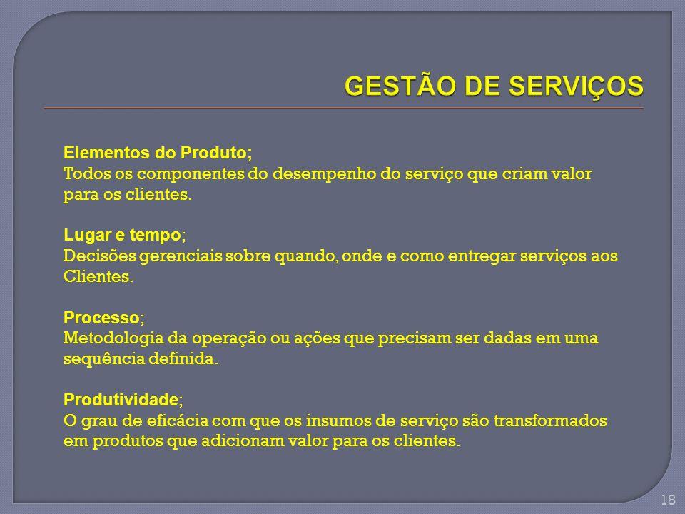 GESTÃO DE SERVIÇOS Elementos do Produto;