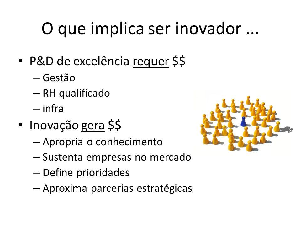 O que implica ser inovador ...