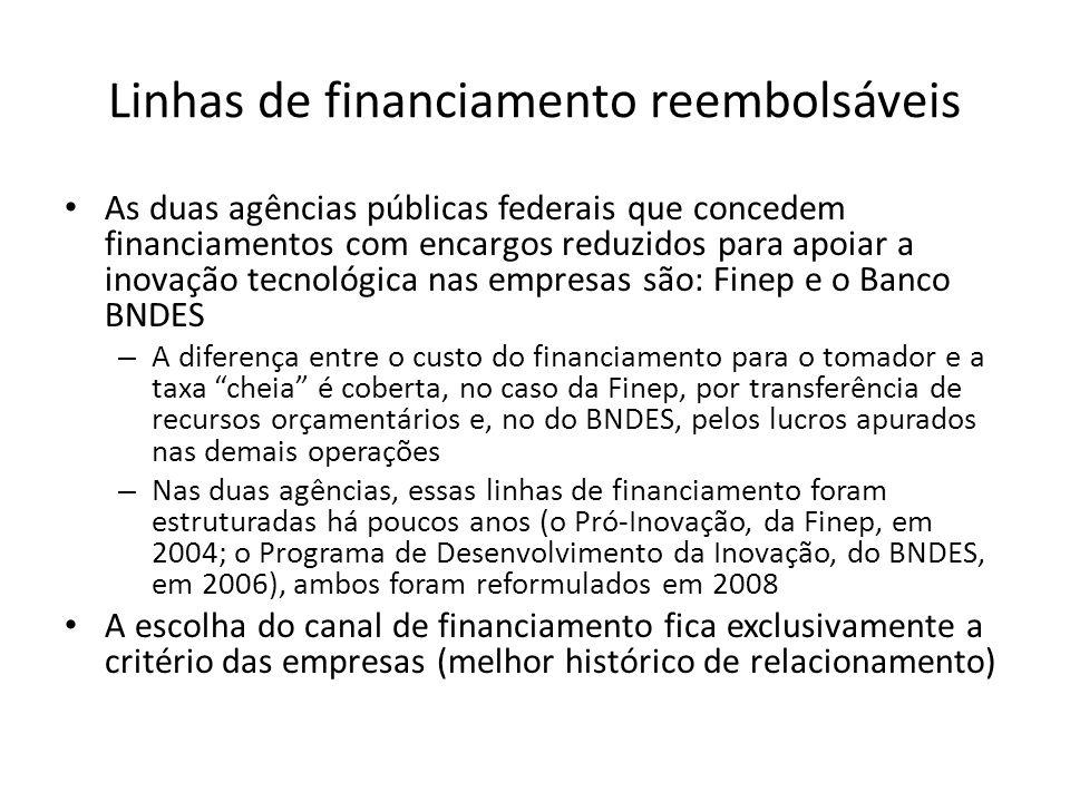 Linhas de financiamento reembolsáveis