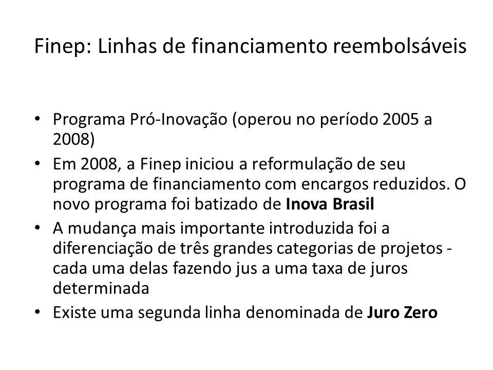 Finep: Linhas de financiamento reembolsáveis
