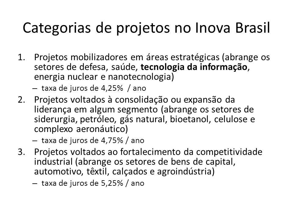 Categorias de projetos no Inova Brasil