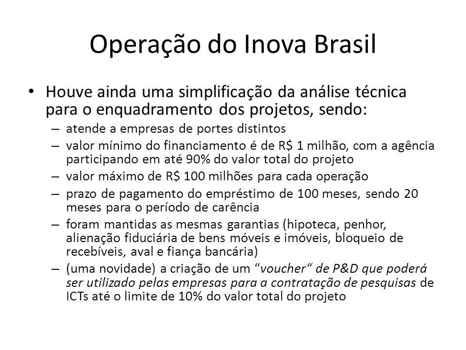 Operação do Inova Brasil