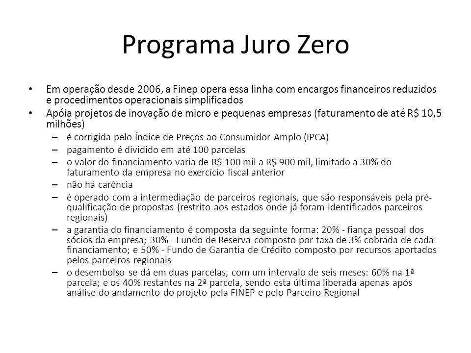 Programa Juro Zero Em operação desde 2006, a Finep opera essa linha com encargos financeiros reduzidos e procedimentos operacionais simplificados.