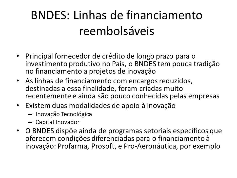 BNDES: Linhas de financiamento reembolsáveis