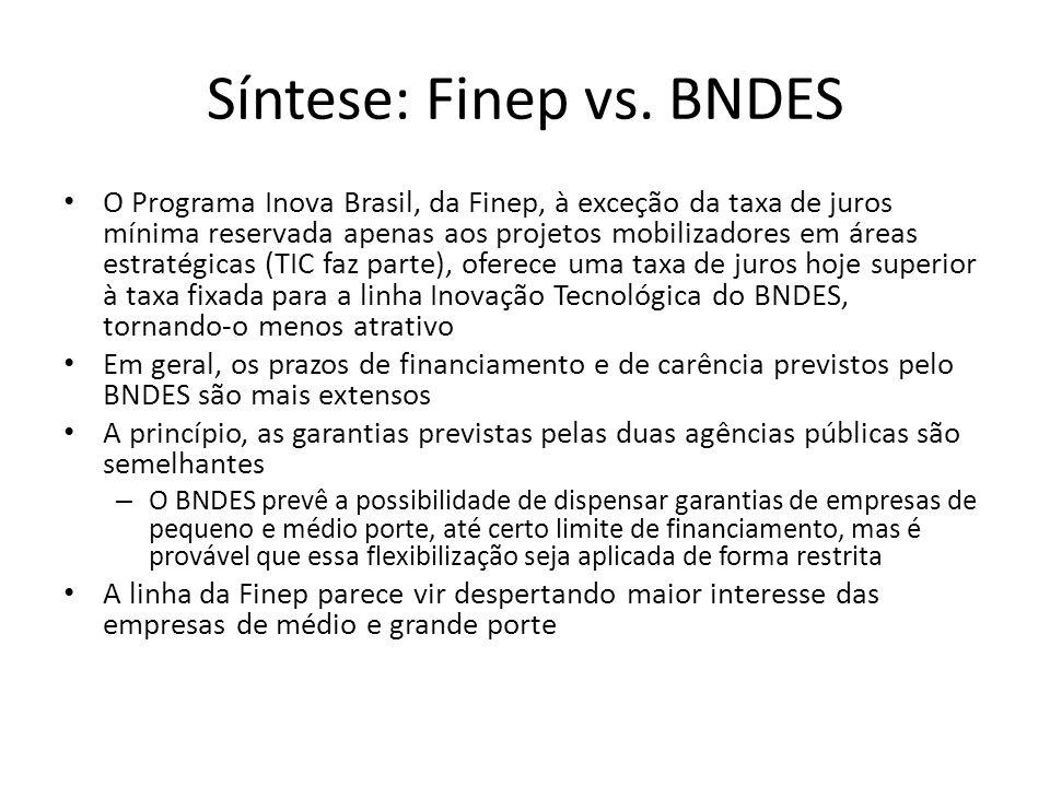 Síntese: Finep vs. BNDES