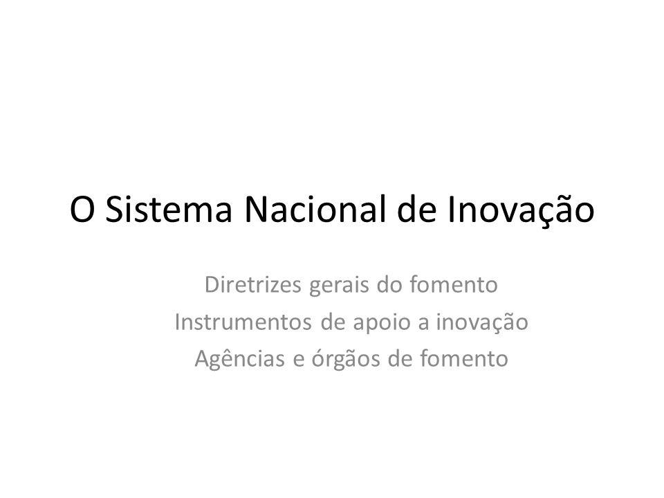 O Sistema Nacional de Inovação