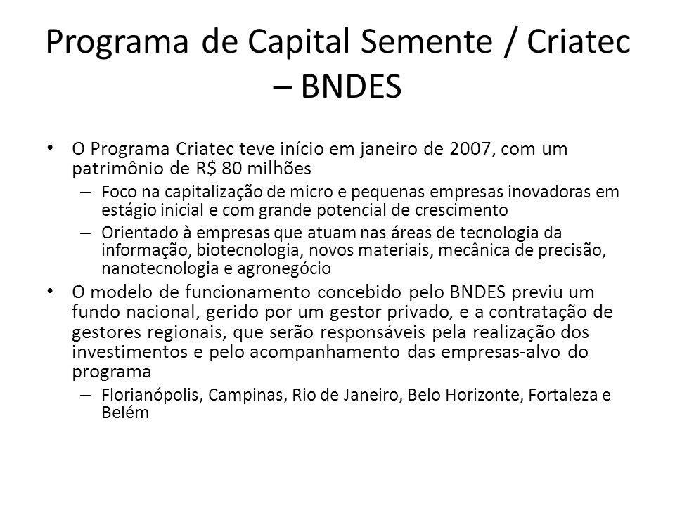 Programa de Capital Semente / Criatec – BNDES