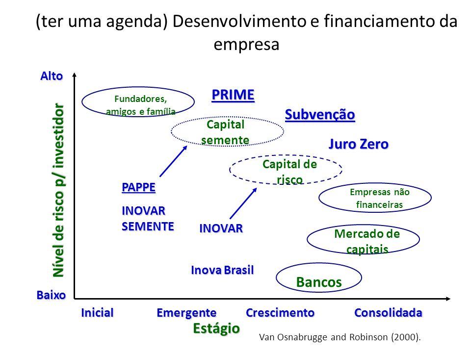 (ter uma agenda) Desenvolvimento e financiamento da empresa