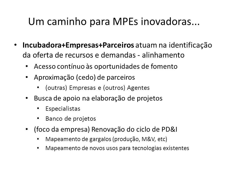 Um caminho para MPEs inovadoras...
