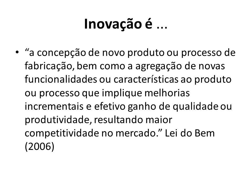Inovação é ...