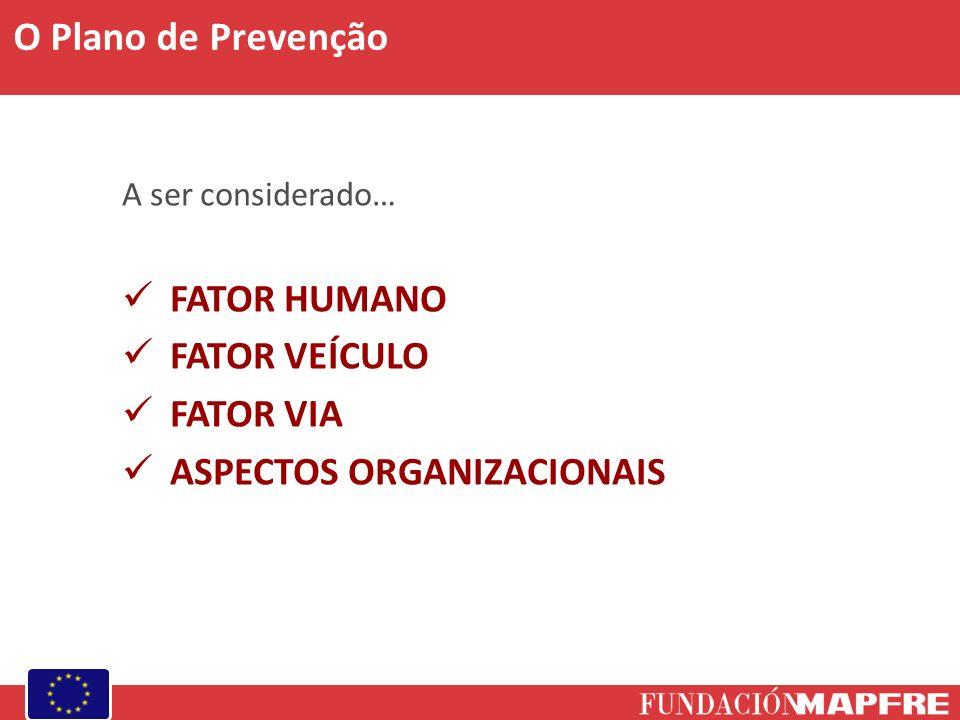 O Plano de Prevenção FATOR HUMANO FATOR VEÍCULO FATOR VIA