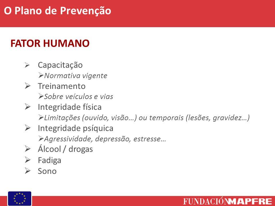 O Plano de Prevenção FATOR HUMANO Treinamento Integridade física
