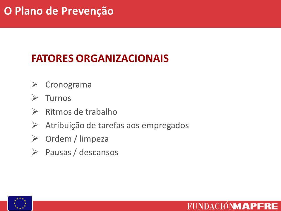 O Plano de Prevenção FATORES ORGANIZACIONAIS Turnos Ritmos de trabalho