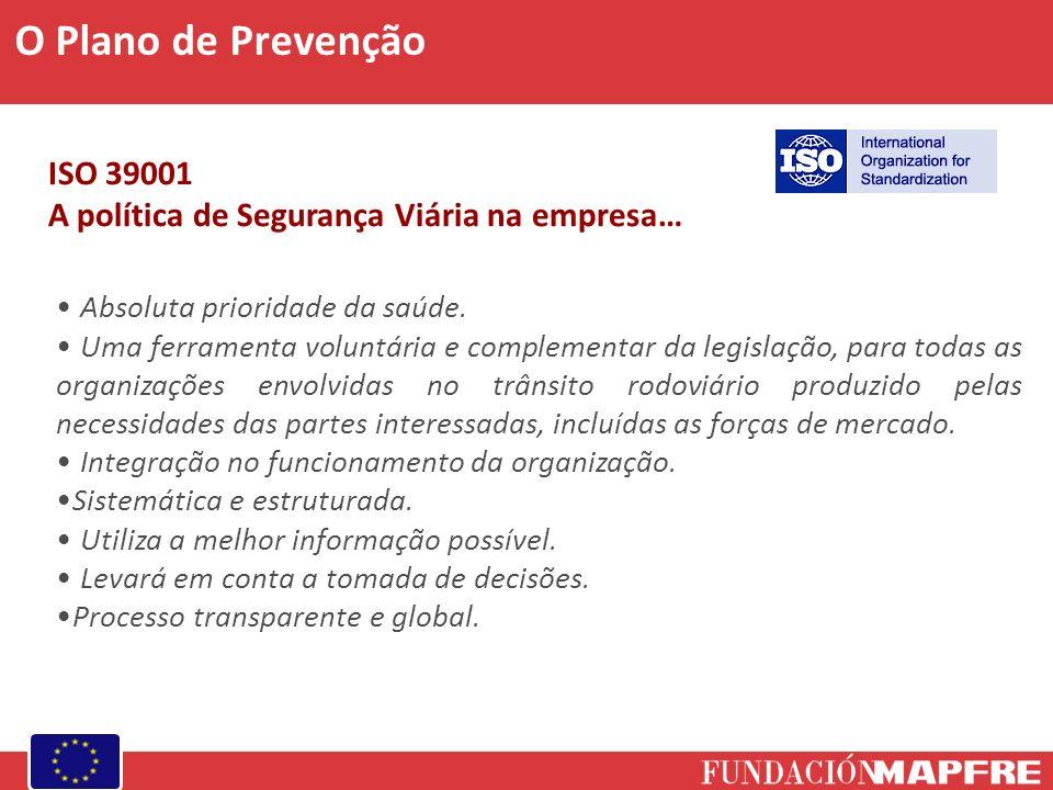 O Plano de Prevenção ISO 39001