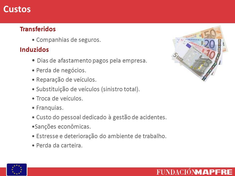 Custos Transferidos Induzidos Dias de afastamento pagos pela empresa.